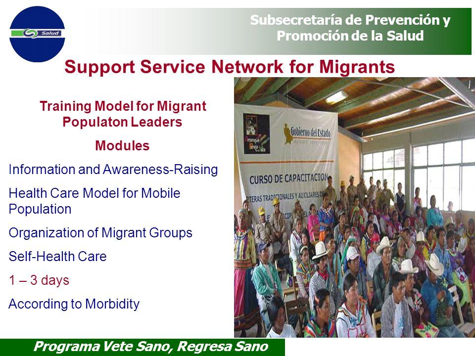 Programa Vete Sano, Regresa Sano Subsecretaría de Prevención y Promoción de la Salud Support Service Network for Migrants Training Model for Migrant P