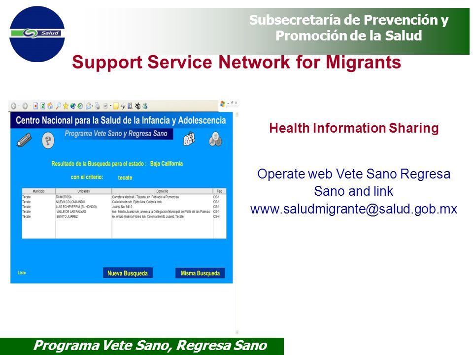 Programa Vete Sano, Regresa Sano Subsecretaría de Prevención y Promoción de la Salud Health Information Sharing Operate web Vete Sano Regresa Sano and