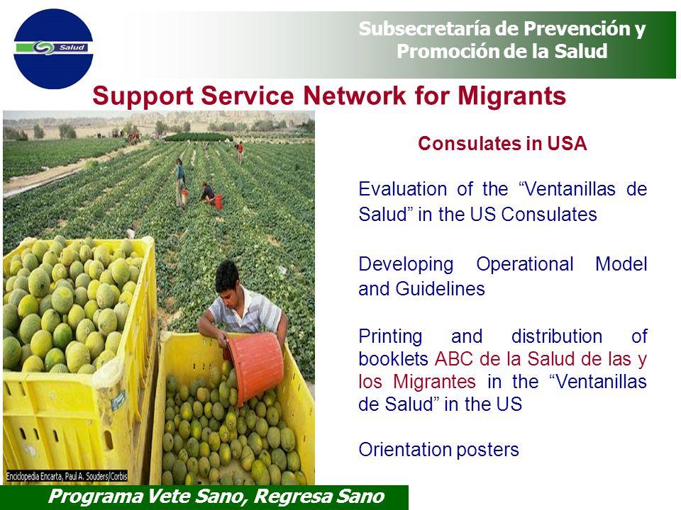 Programa Vete Sano, Regresa Sano Subsecretaría de Prevención y Promoción de la Salud Support Service Network for Migrants Consulates in USA Evaluation