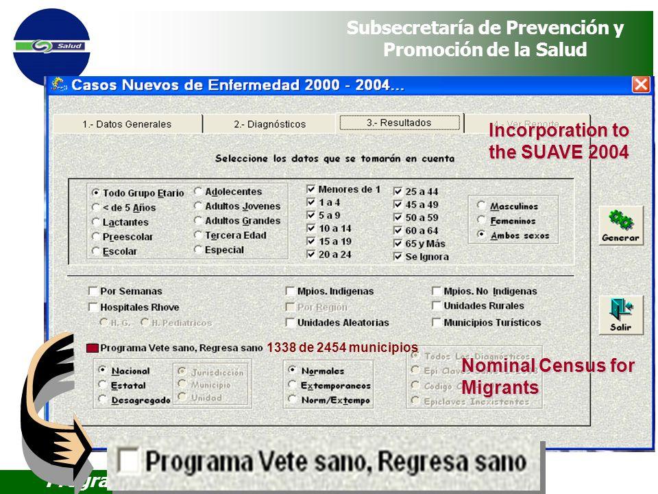 Programa Vete Sano, Regresa Sano Subsecretaría de Prevención y Promoción de la Salud Red de Servicios en Apoyo a Migrantes 1338 de 2454 municipios Inc
