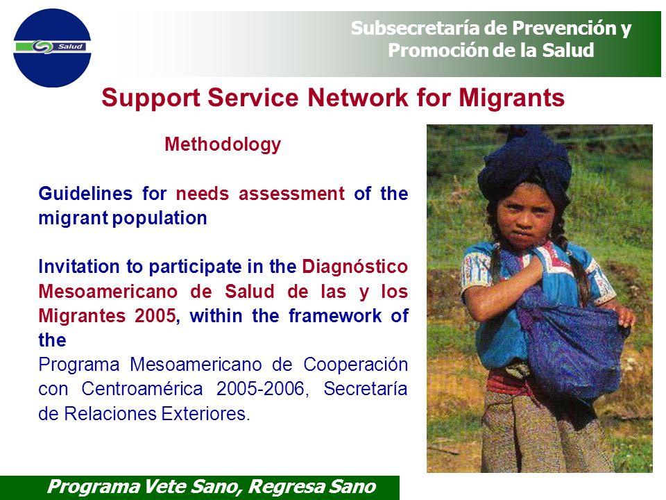 Programa Vete Sano, Regresa Sano Subsecretaría de Prevención y Promoción de la Salud Support Service Network for Migrants Methodology Guidelines for n