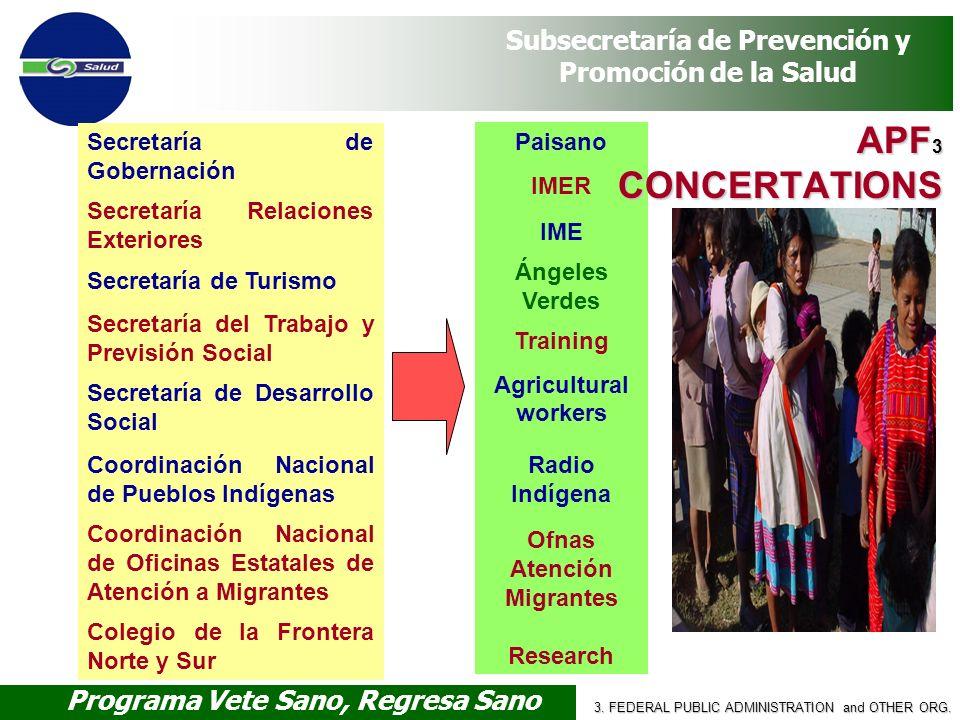 Programa Vete Sano, Regresa Sano Subsecretaría de Prevención y Promoción de la Salud Secretaría de Gobernación Secretaría Relaciones Exteriores Secret