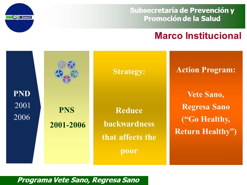 Programa Vete Sano, Regresa Sano Subsecretaría de Prevención y Promoción de la Salud Objective Contributing to protect the health of migrants families in their country of origin, in transit and in the country of destination.