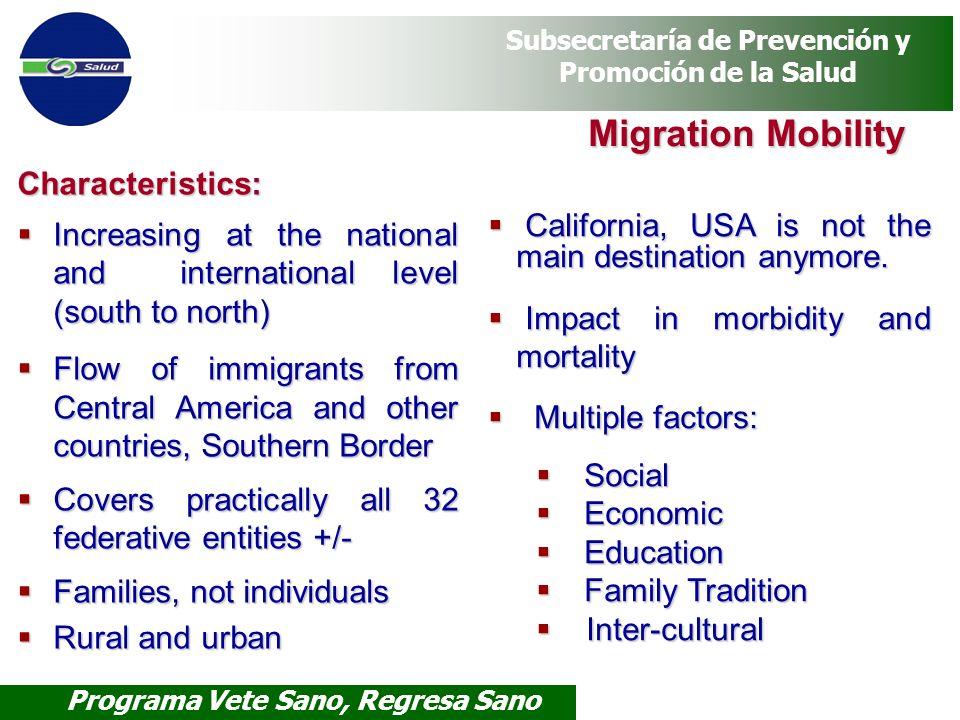 Programa Vete Sano, Regresa Sano Subsecretaría de Prevención y Promoción de la Salud Migration Mobility Characteristics: Increasing at the national an