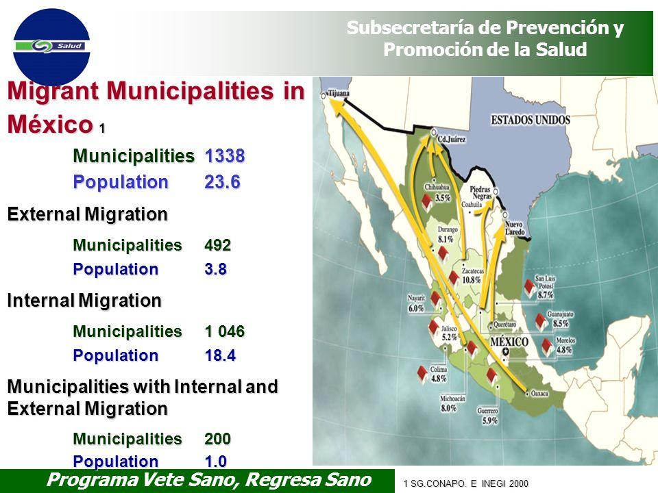 Programa Vete Sano, Regresa Sano Subsecretaría de Prevención y Promoción de la Salud Migrant Municipalities in México 1 Municipalities1338 Population2