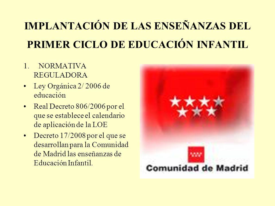 IMPLANTACIÓN DE LAS ENSEÑANZAS DEL PRIMER CICLO DE EDUCACIÓN INFANTIL 1. NORMATIVA REGULADORA Ley Orgánica 2/ 2006 de educación Real Decreto 806/2006
