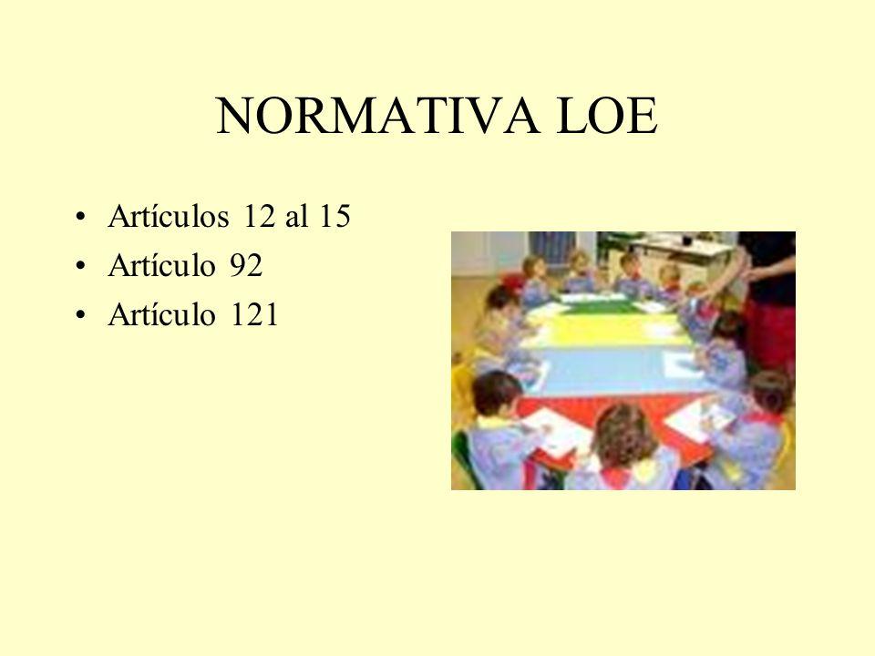 NORMATIVA LOE Artículos 12 al 15 Artículo 92 Artículo 121