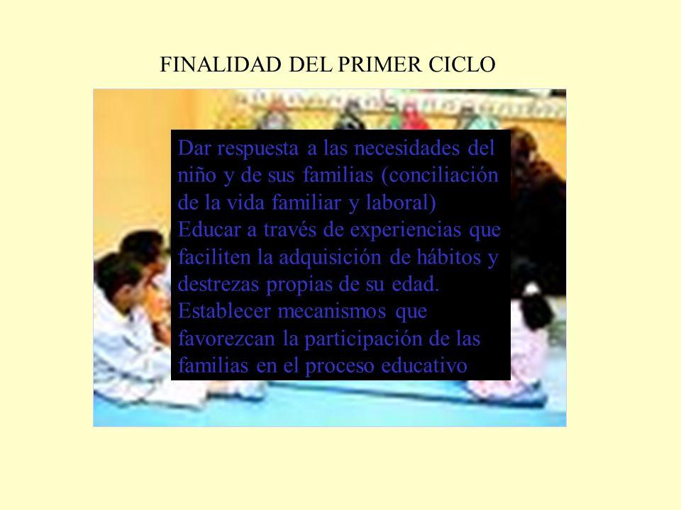 FINALIDAD DEL PRIMER CICLO Dar respuesta a las necesidades del niño y de sus familias (conciliación de la vida familiar y laboral) Educar a través de