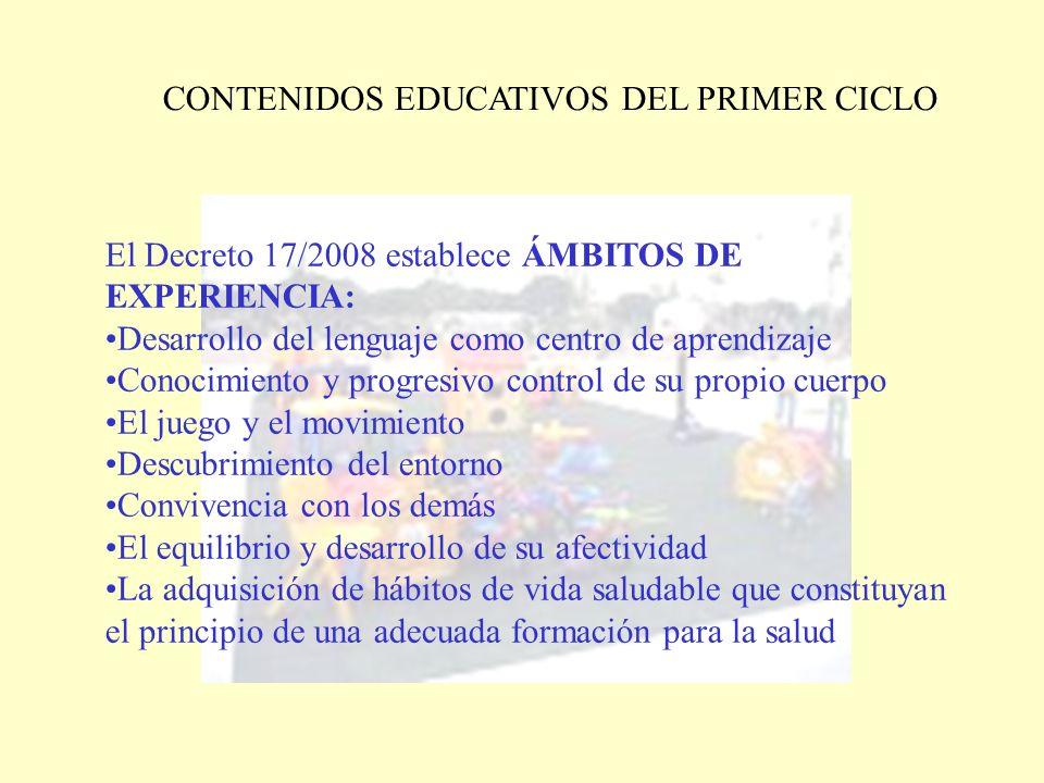 CONTENIDOS EDUCATIVOS DEL PRIMER CICLO El Decreto 17/2008 establece ÁMBITOS DE EXPERIENCIA: Desarrollo del lenguaje como centro de aprendizaje Conocim