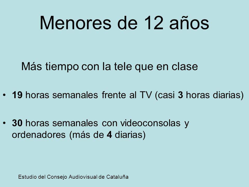 OTRO ESTUDIO (FAMILIA, TELEVISIÓN Y PANTALLAS) TELE: 19 HORAS/SEMANA VIDEOCONSOLAS: 5 HORAS/SEMANA ORDENADOR: 6 HORAS/SEMANA