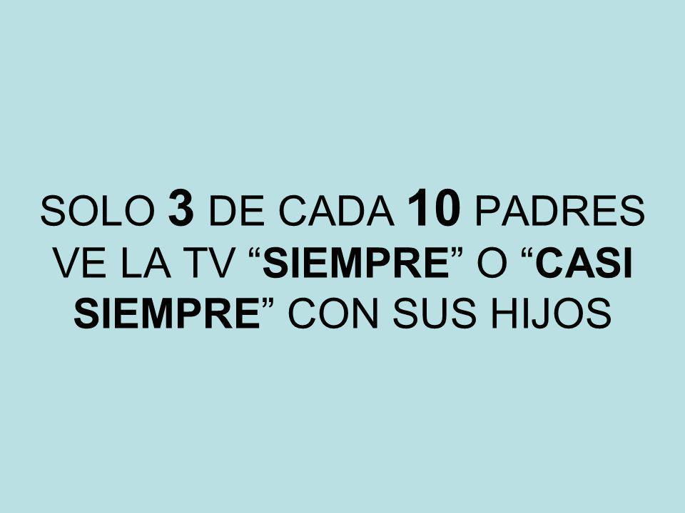 2 DE CADA 3 PADRES NO CONTROLAN LO QUE SUS HIJOS VEN EN TV.
