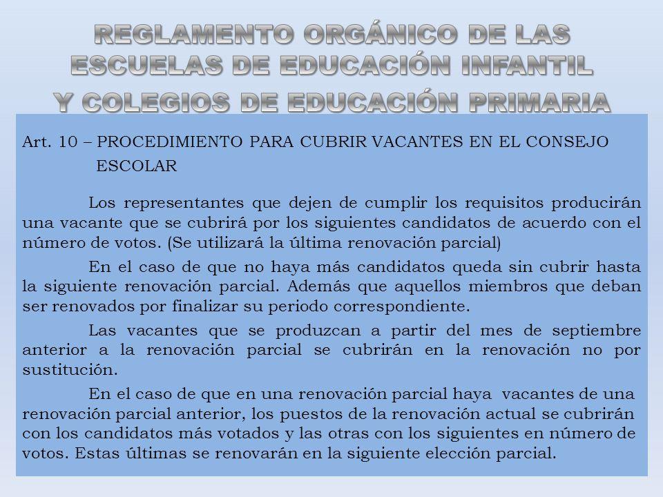Art. 10 – PROCEDIMIENTO PARA CUBRIR VACANTES EN EL CONSEJO ESCOLAR Los representantes que dejen de cumplir los requisitos producirán una vacante que s