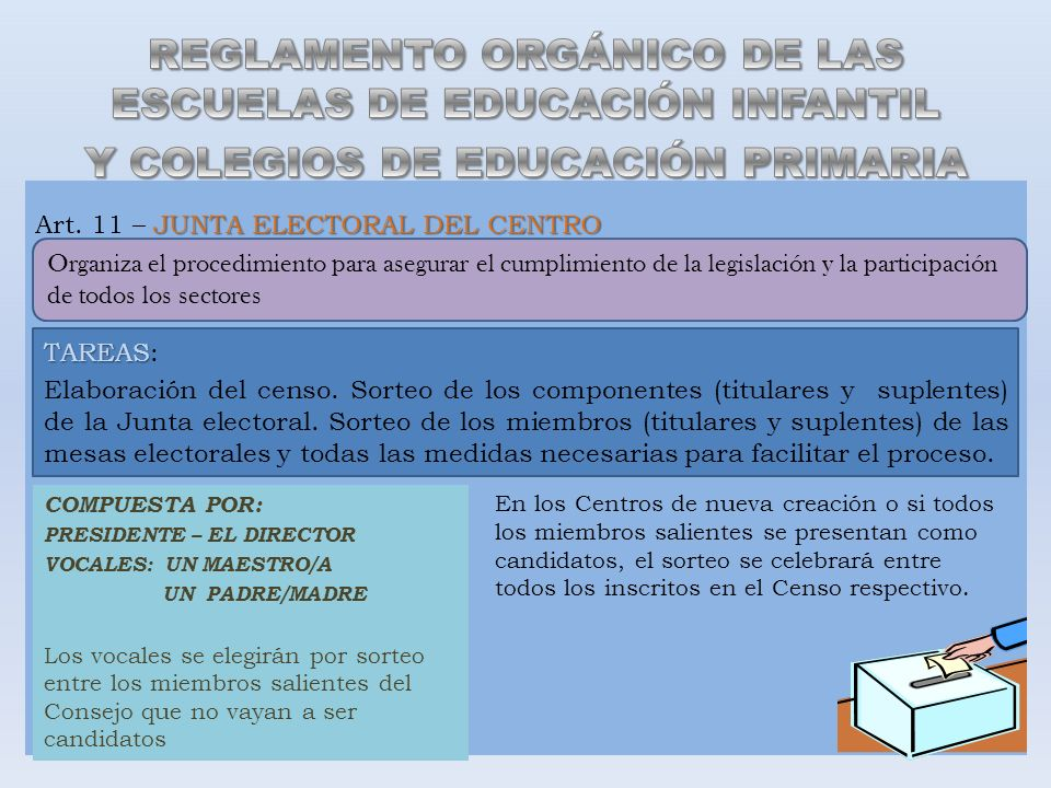 JUNTA ELECTORAL DEL CENTRO Art. 11 – JUNTA ELECTORAL DEL CENTRO Organiza el procedimiento para asegurar el cumplimiento de la legislación y la partici