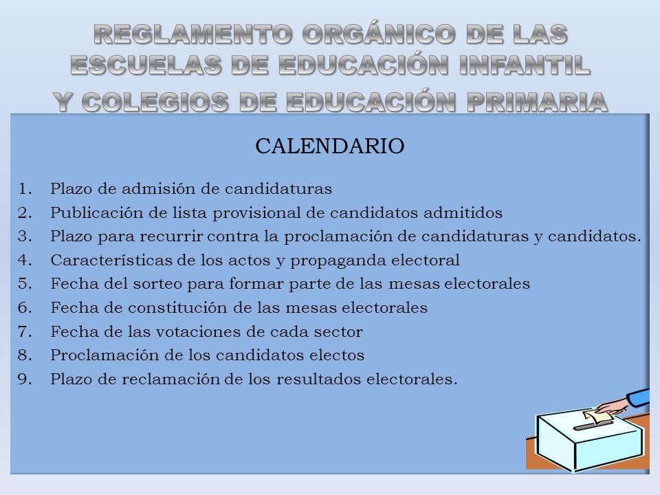 CALENDARIO 1.Plazo de admisión de candidaturas 2.Publicación de lista provisional de candidatos admitidos 3.Plazo para recurrir contra la proclamación