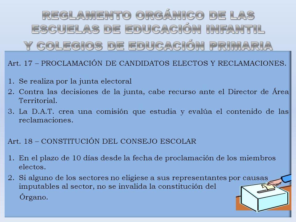 Art. 17 – PROCLAMACIÓN DE CANDIDATOS ELECTOS Y RECLAMACIONES. 1.Se realiza por la junta electoral 2.Contra las decisiones de la junta, cabe recurso an