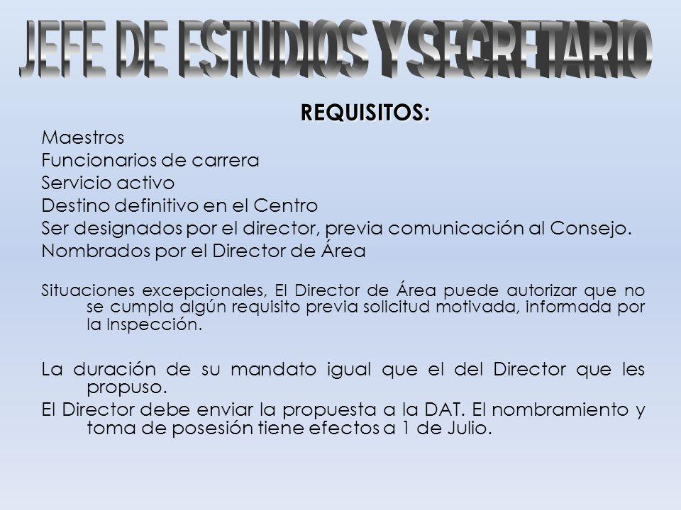 REQUISITOS: Maestros Funcionarios de carrera Servicio activo Destino definitivo en el Centro Ser designados por el director, previa comunicación al Co