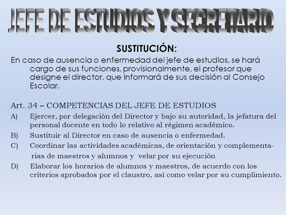 SUSTITUCIÓN: En caso de ausencia o enfermedad del jefe de estudios, se hará cargo de sus funciones, provisionalmente, el profesor que designe el direc