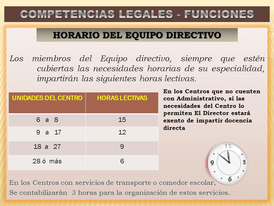 Los miembros del Equipo directivo, siempre que estén cubiertas las necesidades horarias de su especialidad, impartirán las siguientes horas lectivas.