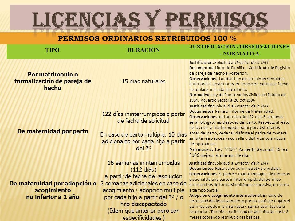 TIPODURACIÓN JUSTIFICACIÓN - OBSERVACIONES - NORMATIVA Por matrimonio o formalización de pareja de hecho 15 días naturales Justificación: Solicitud al Director de la DAT.