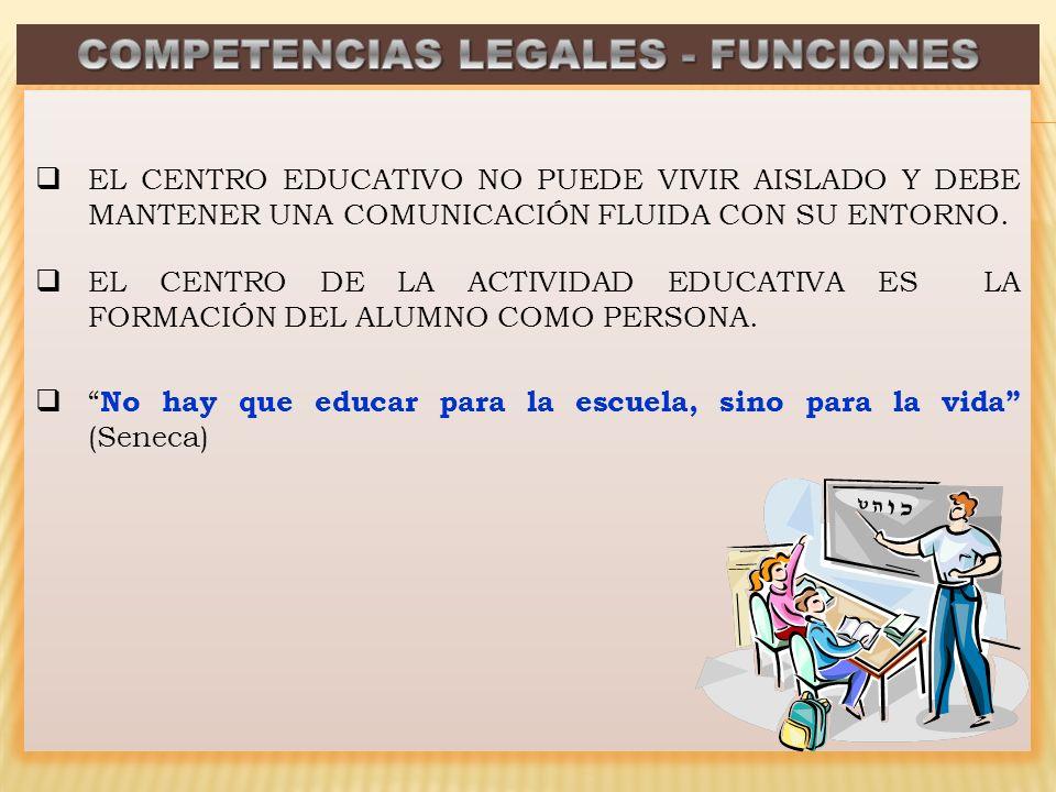 EL CENTRO EDUCATIVO NO PUEDE VIVIR AISLADO Y DEBE MANTENER UNA COMUNICACIÓN FLUIDA CON SU ENTORNO.