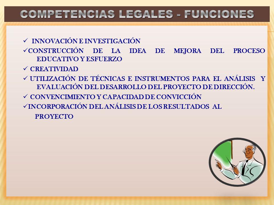 INNOVACIÓN E INVESTIGACIÓN CONSTRUCCIÓN DE LA IDEA DE MEJORA DEL PROCESO EDUCATIVO Y ESFUERZO CREATIVIDAD UTILIZACIÓN DE TÉCNICAS E INSTRUMENTOS PARA EL ANÁLISIS Y EVALUACIÓN DEL DESARROLLO DEL PROYECTO DE DIRECCIÓN.