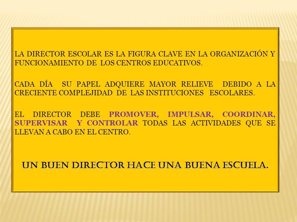 LA DIRECTOR ESCOLAR ES LA FIGURA CLAVE EN LA ORGANIZACIÓN Y FUNCIONAMIENTO DE LOS CENTROS EDUCATIVOS.