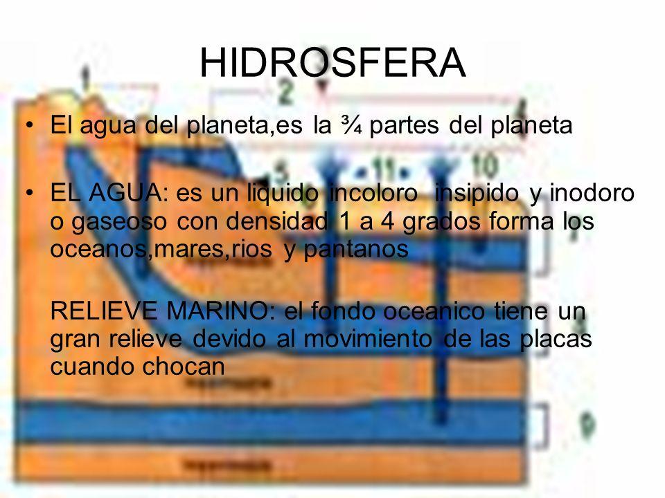 HIDROSFERA El agua del planeta,es la ¾ partes del planeta EL AGUA: es un liquido incoloro insipido y inodoro o gaseoso con densidad 1 a 4 grados forma