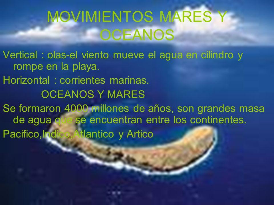 MOVIMIENTOS MARES Y OCEANOS Vertical : olas-el viento mueve el agua en cilindro y rompe en la playa. Horizontal : corrientes marinas. OCEANOS Y MARES