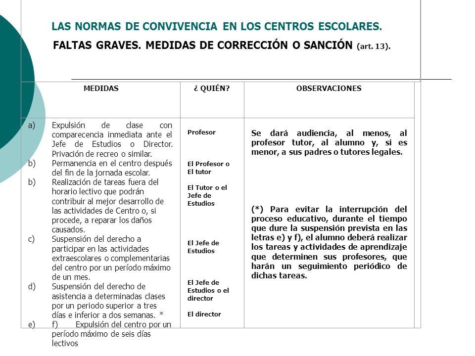 LAS NORMAS DE CONVIVENCIA EN LOS CENTROS ESCOLARES. FALTAS GRAVES. MEDIDAS DE CORRECCIÓN O SANCIÓN (art. 13). MEDIDAS¿ QUIÉN?OBSERVACIONES a)Expulsión