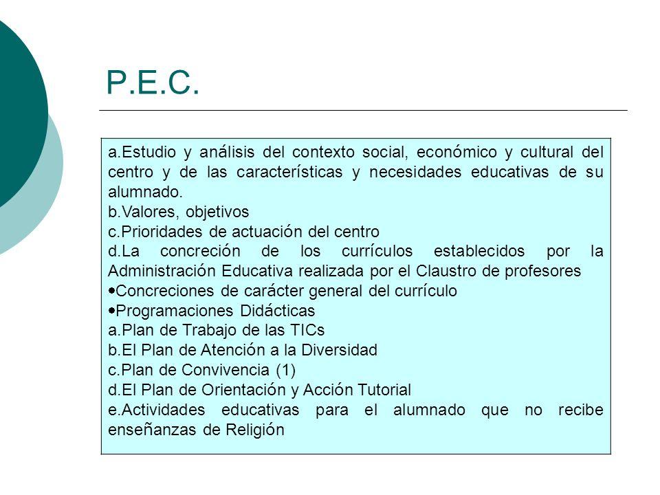 P.E.C. a.Estudio y an á lisis del contexto social, econ ó mico y cultural del centro y de las caracter í sticas y necesidades educativas de su alumnad
