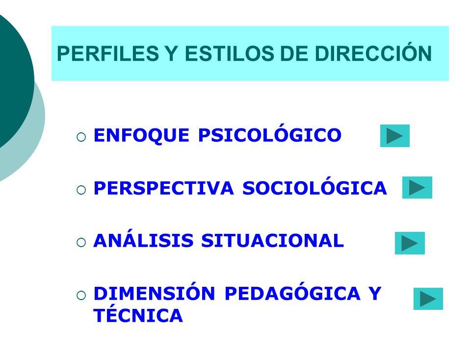 PERFILES Y ESTILOS DE DIRECCIÓN ENFOQUE PSICOLÓGICO PERSPECTIVA SOCIOLÓGICA ANÁLISIS SITUACIONAL DIMENSIÓN PEDAGÓGICA Y TÉCNICA