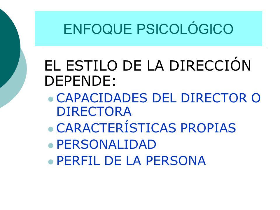 ENFOQUE PSICOLÓGICO EL ESTILO DE LA DIRECCIÓN DEPENDE: CAPACIDADES DEL DIRECTOR O DIRECTORA CARACTERÍSTICAS PROPIAS PERSONALIDAD PERFIL DE LA PERSONA