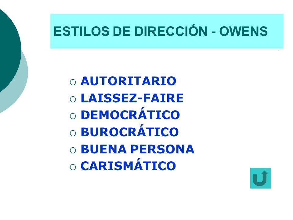 ESTILOS DE DIRECCIÓN - OWENS AUTORITARIO LAISSEZ-FAIRE DEMOCRÁTICO BUROCRÁTICO BUENA PERSONA CARISMÁTICO