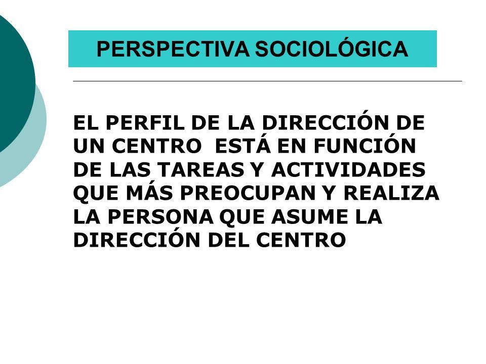 PERSPECTIVA SOCIOLÓGICA EL PERFIL DE LA DIRECCIÓN DE UN CENTRO ESTÁ EN FUNCIÓN DE LAS TAREAS Y ACTIVIDADES QUE MÁS PREOCUPAN Y REALIZA LA PERSONA QUE