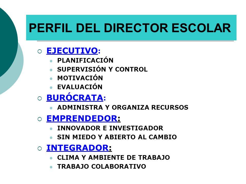 PERFIL DEL DIRECTOR ESCOLAR EJECUTIVO : PLANIFICACIÓN SUPERVISIÓN Y CONTROL MOTIVACIÓN EVALUACIÓN BURÓCRATA : ADMINISTRA Y ORGANIZA RECURSOS EMPRENDED