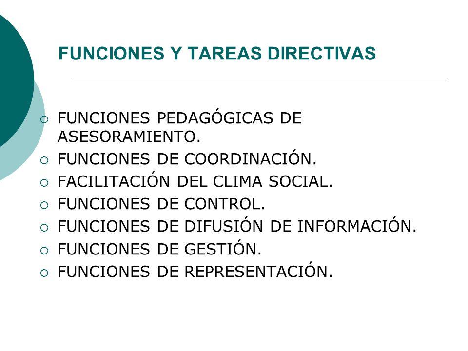 FUNCIONES Y TAREAS DIRECTIVAS FUNCIONES PEDAGÓGICAS DE ASESORAMIENTO. FUNCIONES DE COORDINACIÓN. FACILITACIÓN DEL CLIMA SOCIAL. FUNCIONES DE CONTROL.