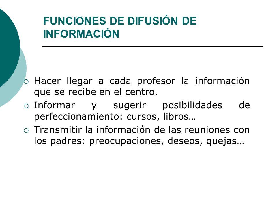 FUNCIONES DE DIFUSIÓN DE INFORMACIÓN Hacer llegar a cada profesor la información que se recibe en el centro. Informar y sugerir posibilidades de perfe