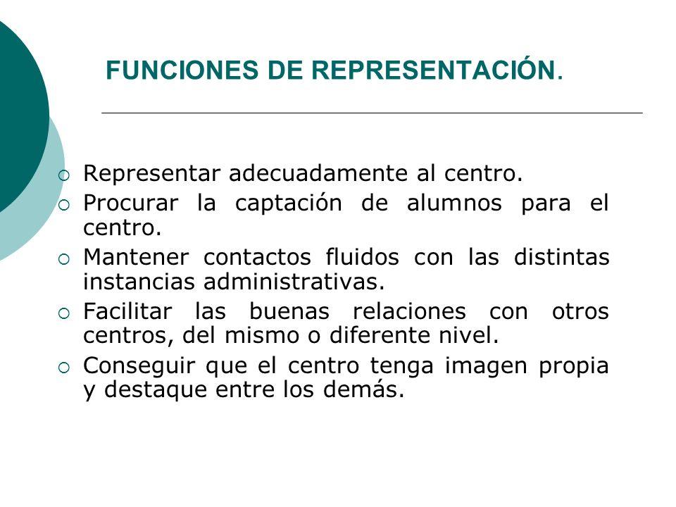 FUNCIONES DE REPRESENTACIÓN. Representar adecuadamente al centro. Procurar la captación de alumnos para el centro. Mantener contactos fluidos con las