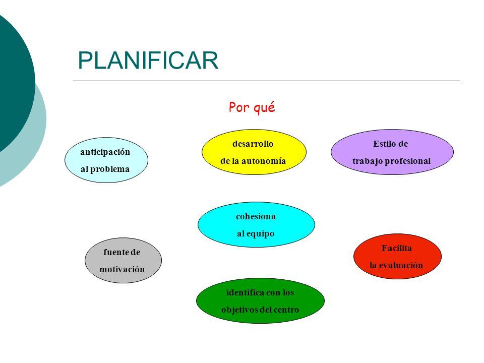 PLANIFICAR Por qué anticipación al problema cohesiona al equipo identifica con los objetivos del centro Facilita la evaluación desarrollo de la autono