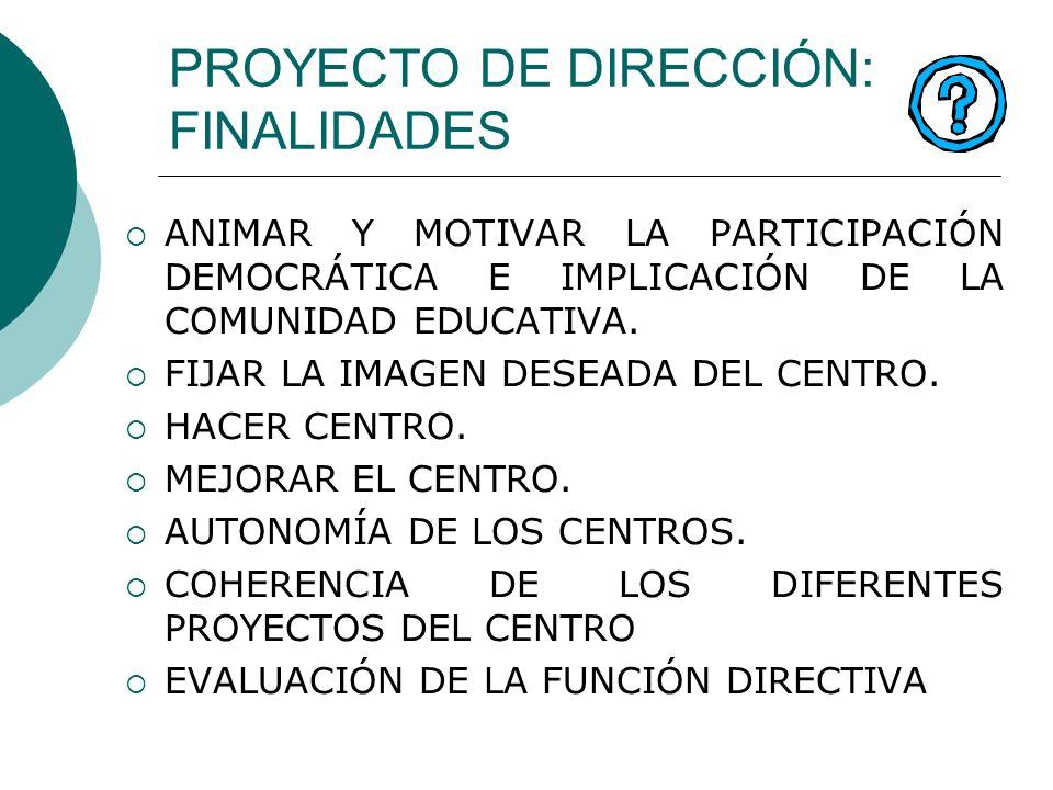 PROYECTO DE DIRECCIÓN: FINALIDADES ANIMAR Y MOTIVAR LA PARTICIPACIÓN DEMOCRÁTICA E IMPLICACIÓN DE LA COMUNIDAD EDUCATIVA. FIJAR LA IMAGEN DESEADA DEL