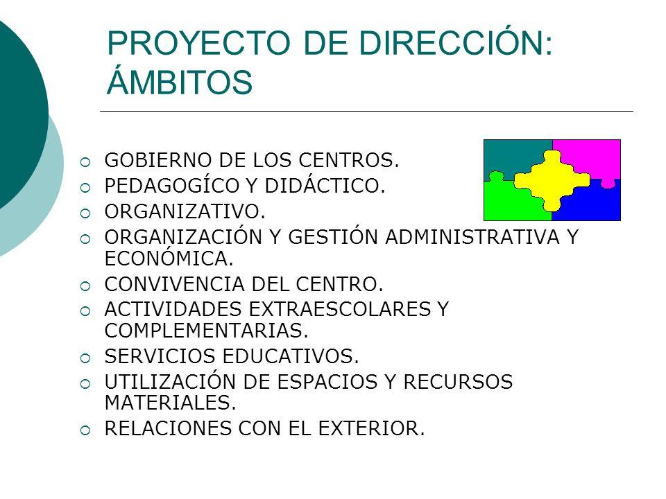 PROYECTO DE DIRECCIÓN: ÁMBITOS GOBIERNO DE LOS CENTROS. PEDAGOGÍCO Y DIDÁCTICO. ORGANIZATIVO. ORGANIZACIÓN Y GESTIÓN ADMINISTRATIVA Y ECONÓMICA. CONVI