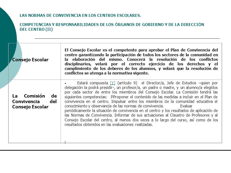 LAS NORMAS DE CONVIVENCIA EN LOS CENTROS ESCOLARES. COMPETENCIAS Y RESPONSABILIDADES DE LOS Ó RGANOS DE GOBIERNO Y DE LA DIRECCI Ó N DEL CENTRO (II) C