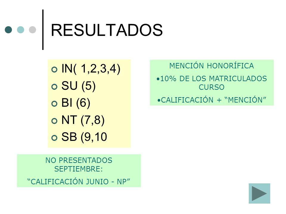 Expediente académico.Actas de evaluación. Informes de evaluación individualizados.