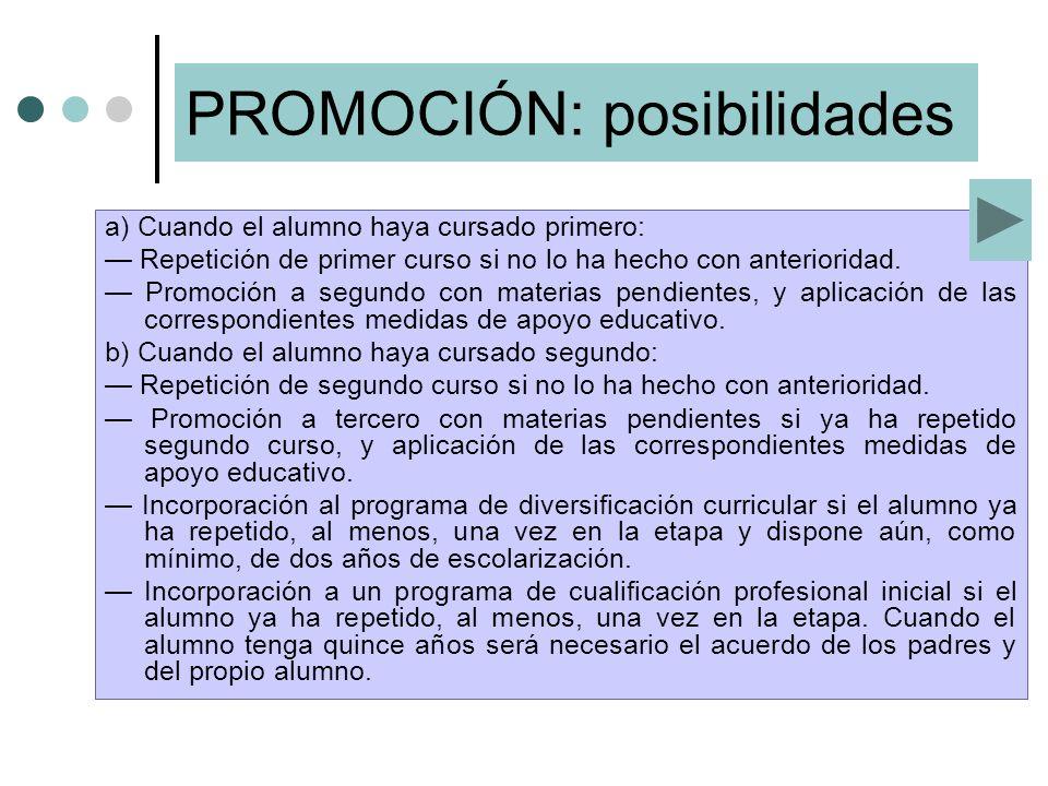 PROMOCIÓN: posibilidades c) Cuando el alumno haya cursado tercero: Repetición de tercer curso si no lo ha hecho con anterioridad.