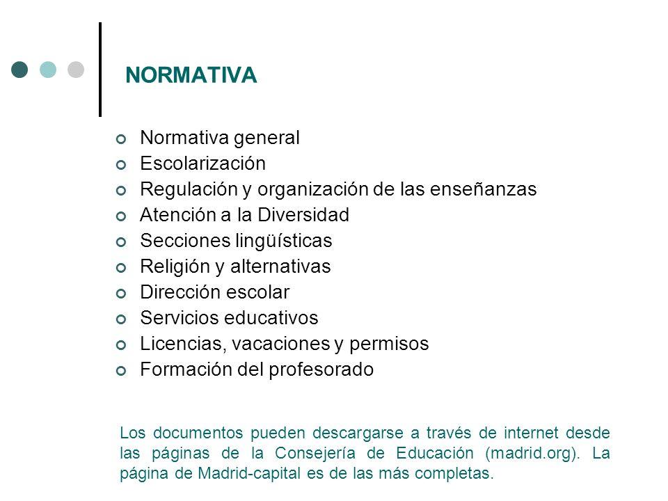 NORMATIVA Normativa general Escolarización Regulación y organización de las enseñanzas Atención a la Diversidad Secciones lingüísticas Religión y alte