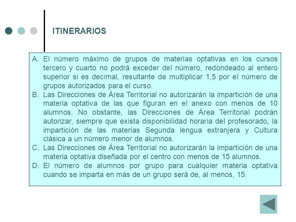 ITINERARIOS A.El número máximo de grupos de materias optativas en los cursos tercero y cuarto no podrá exceder del número, redondeado al entero superi