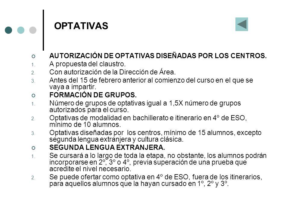 OPTATIVAS AUTORIZACIÓN DE OPTATIVAS DISEÑADAS POR LOS CENTROS. 1. A propuesta del claustro. 2. Con autorización de la Dirección de Área. 3. Antes del