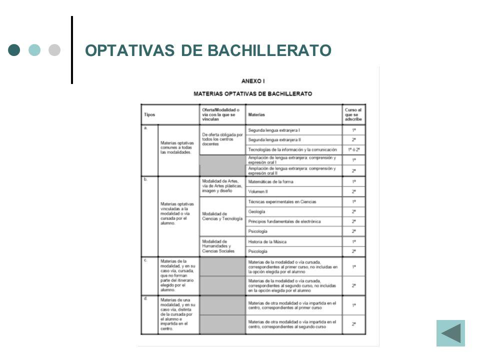 OPTATIVAS DE BACHILLERATO