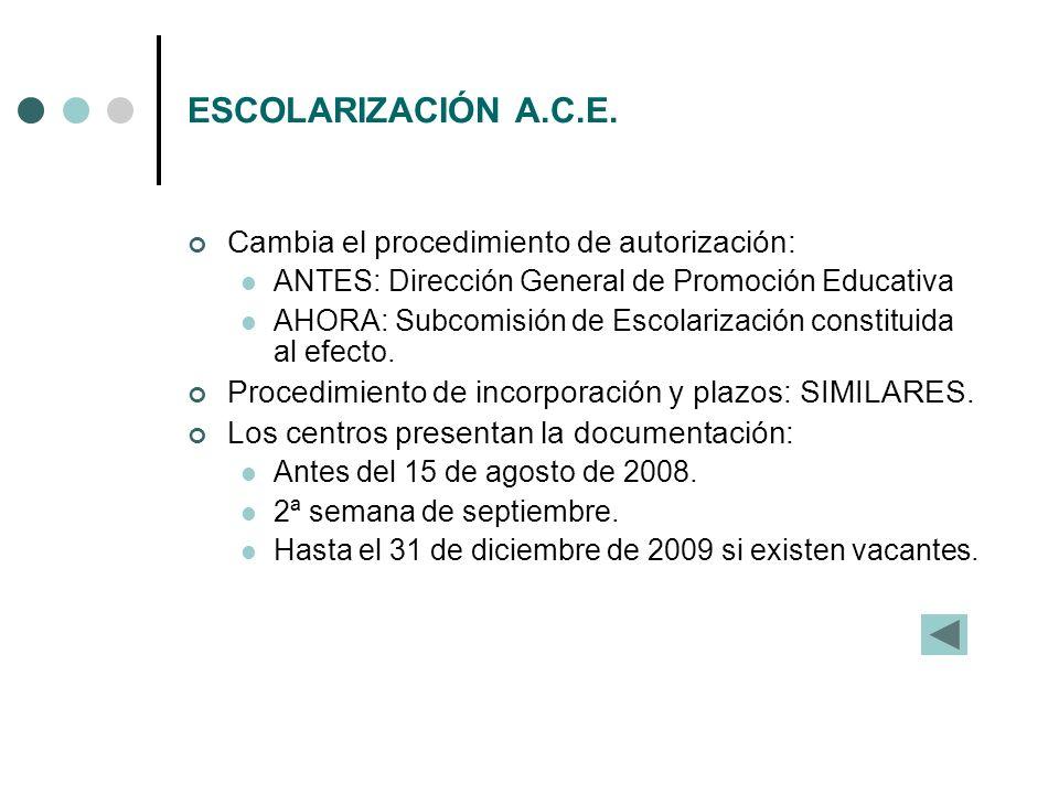 ESCOLARIZACIÓN A.C.E. Cambia el procedimiento de autorización: ANTES: Dirección General de Promoción Educativa AHORA: Subcomisión de Escolarización co