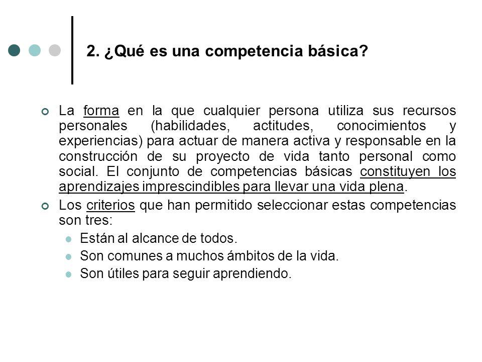 2. ¿Qué es una competencia básica? La forma en la que cualquier persona utiliza sus recursos personales (habilidades, actitudes, conocimientos y exper
